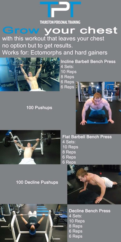Best Chest Growing Exercises